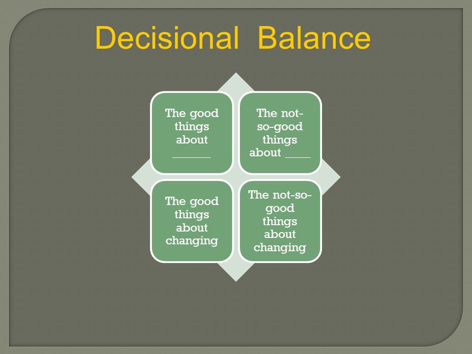 The good things about ______ The not- so-good things about ____ The good things about changing The not-so- good things about changing Decisional Balance