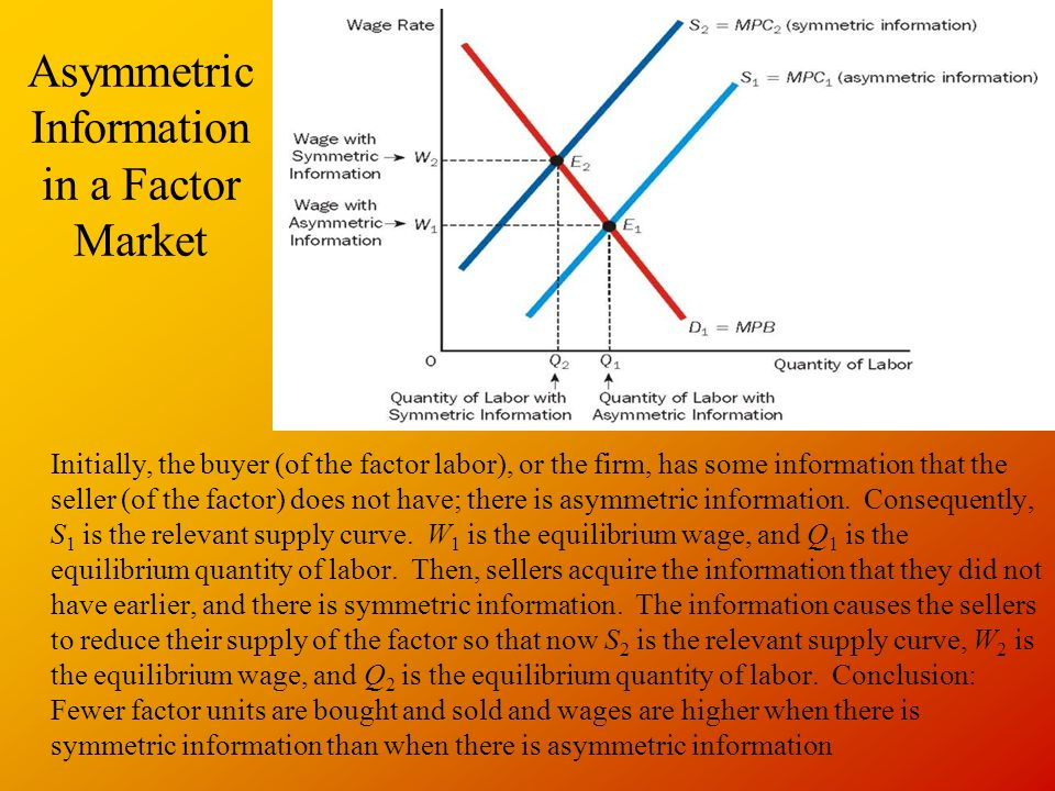 Asymmetric Information in a Factor Market Initially, the buyer (of the factor labor), or the firm, has some information that the seller (of the factor) does not have; there is asymmetric information.