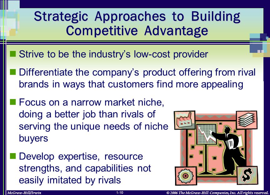 McGraw-Hill/Irwin© 2006 The McGraw-Hill Companies, Inc. All rights reserved. 1-10 Strategic Approaches to Building Competitive Advantage Strive to be