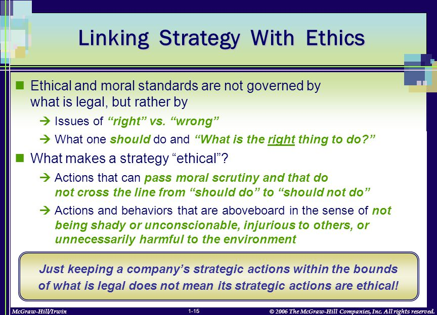 McGraw-Hill/Irwin© 2006 The McGraw-Hill Companies, Inc. All rights reserved. 1-15 Linking Strategy With Ethics Ethical and moral standards are not gov