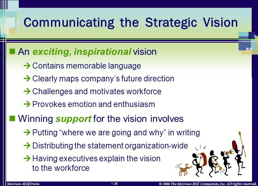 McGraw-Hill/Irwin© 2006 The McGraw-Hill Companies, Inc. All rights reserved. 1-36 Communicating the Strategic Vision An exciting, inspirational vision