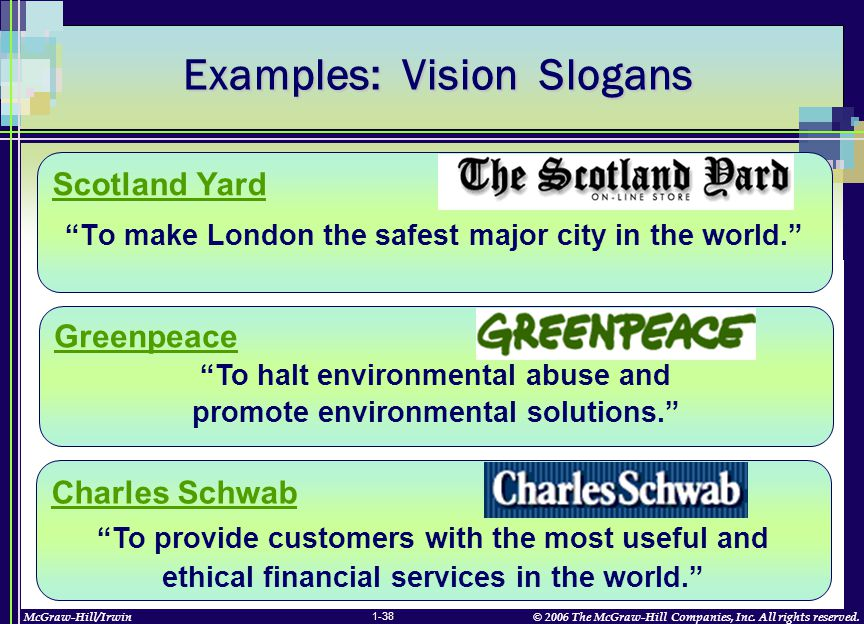 """McGraw-Hill/Irwin© 2006 The McGraw-Hill Companies, Inc. All rights reserved. 1-38 Examples: Vision Slogans Scotland Yard """"To make London the safest ma"""
