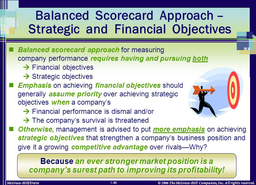 McGraw-Hill/Irwin© 2006 The McGraw-Hill Companies, Inc. All rights reserved. 1-48 Balanced Scorecard Approach – Strategic and Financial Objectives Bal