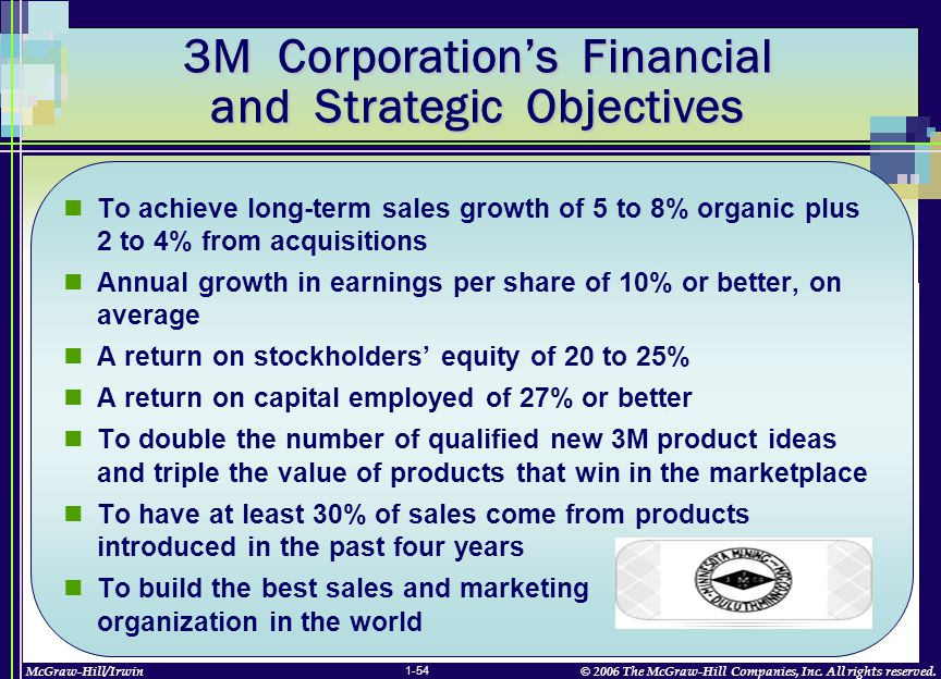 McGraw-Hill/Irwin© 2006 The McGraw-Hill Companies, Inc. All rights reserved. 1-54 To achieve long-term sales growth of 5 to 8% organic plus 2 to 4% fr
