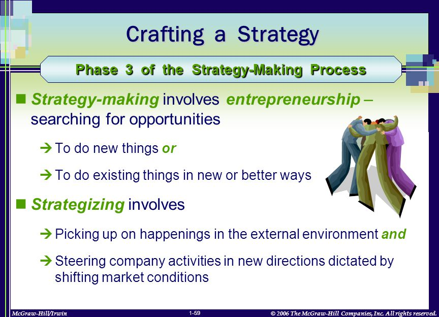 McGraw-Hill/Irwin© 2006 The McGraw-Hill Companies, Inc. All rights reserved. 1-59 Crafting a Strategy Strategy-making involves entrepreneurship – sear
