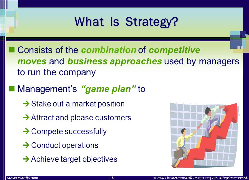 McGraw-Hill/Irwin© 2006 The McGraw-Hill Companies, Inc. All rights reserved. 1-6 What Is Strategy? Consists of the combination of competitive moves an