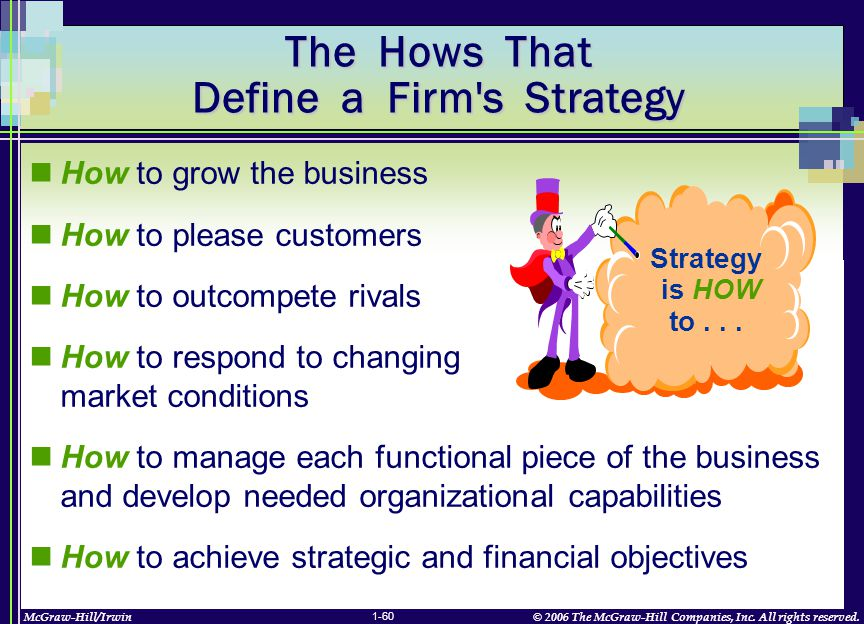 McGraw-Hill/Irwin© 2006 The McGraw-Hill Companies, Inc. All rights reserved. 1-60 The Hows That Define a Firm's Strategy How to grow the business How