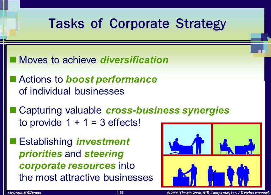 McGraw-Hill/Irwin© 2006 The McGraw-Hill Companies, Inc. All rights reserved. 1-68 Tasks of Corporate Strategy Moves to achieve diversification Actions