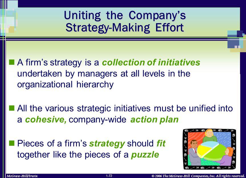 McGraw-Hill/Irwin© 2006 The McGraw-Hill Companies, Inc.