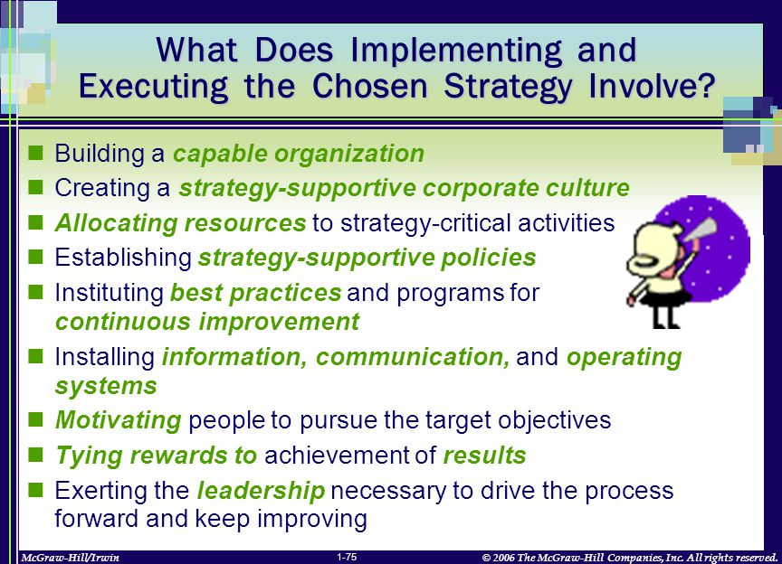 McGraw-Hill/Irwin© 2006 The McGraw-Hill Companies, Inc. All rights reserved. 1-75 Building a capable organization Creating a strategy-supportive corpo