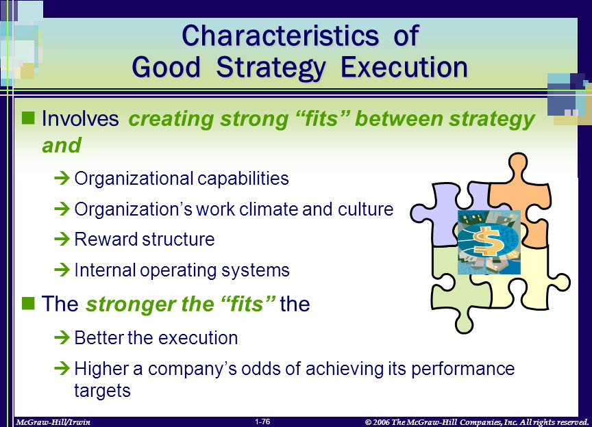 """McGraw-Hill/Irwin© 2006 The McGraw-Hill Companies, Inc. All rights reserved. 1-76 Involves creating strong """"fits"""" between strategy and  Organizationa"""