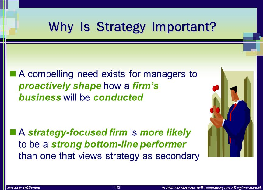 McGraw-Hill/Irwin© 2006 The McGraw-Hill Companies, Inc. All rights reserved. 1-83 Why Is Strategy Important? A compelling need exists for managers to