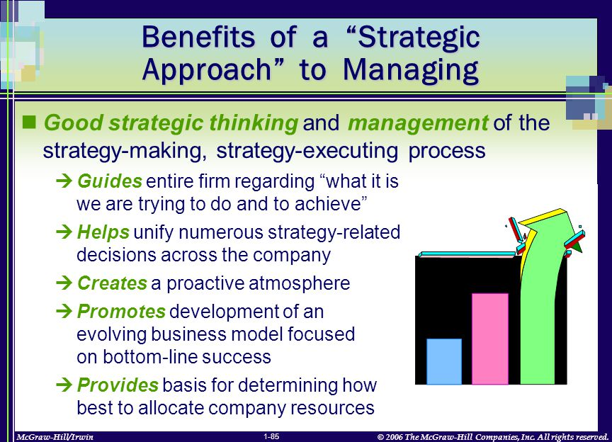 McGraw-Hill/Irwin© 2006 The McGraw-Hill Companies, Inc. All rights reserved. 1-85 Good strategic thinking and management of the strategy-making, strat