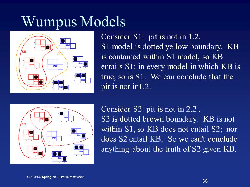 38 CSC 8520 Spring 2013. Paula Matuszek Wumpus Models Consider S1: pit is not in 1.2.