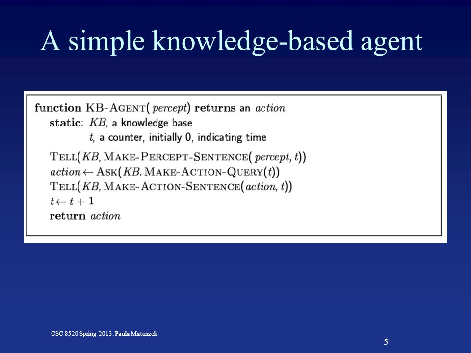 5 CSC 8520 Spring 2013. Paula Matuszek A simple knowledge-based agent