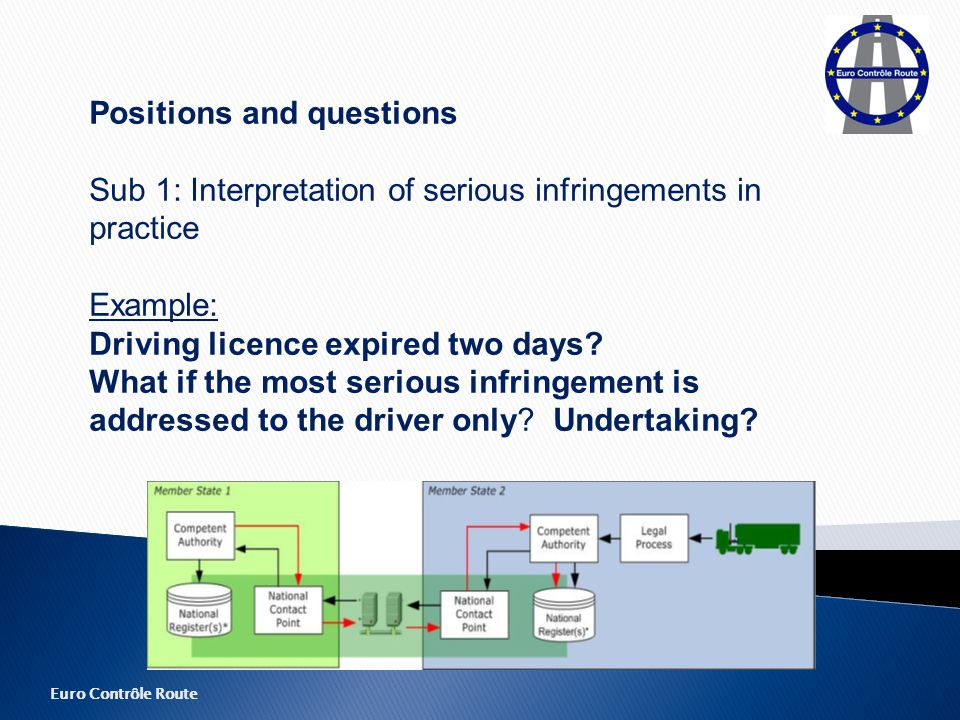 Euro Contrôle Route Positions and questions Sub 1: Interpretation of serious infringements in practice Example: Driving licence expired two days.