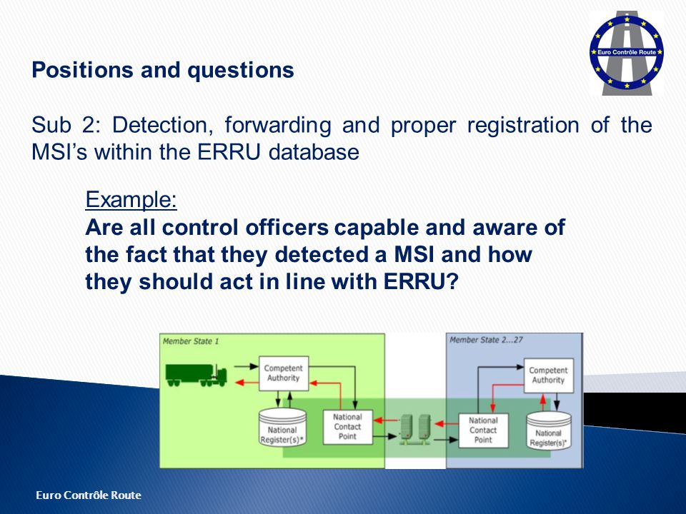 Euro Contrôle Route Positions and questions Sub 2: Detection, forwarding and proper registration of the MSI's within the ERRU database Example: Are all control officers capable and aware of the fact that they detected a MSI and how they should act in line with ERRU