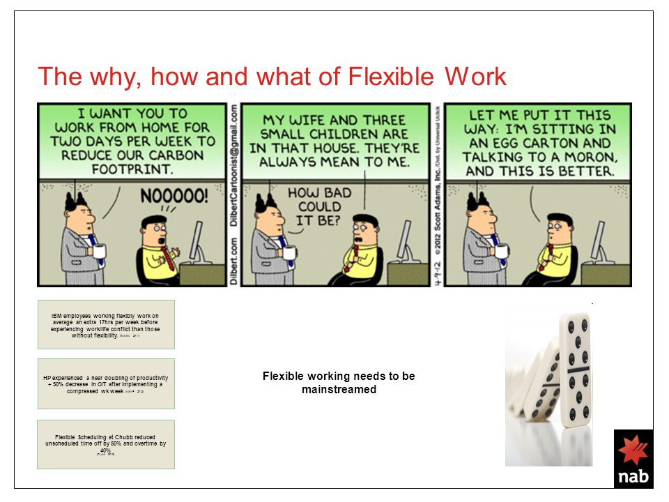 The why, how and what of Flexible Work IBM employees working flexibly work on average an extra 17hrs per week before experiencing work/life conflict than those without flexibility.