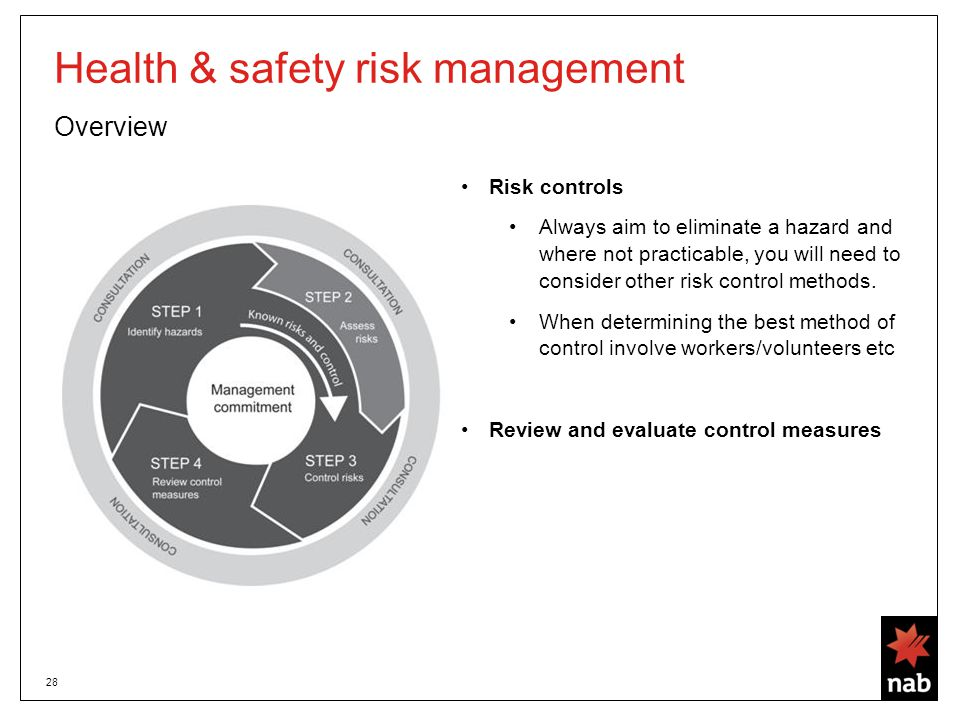 28 Health & safety risk management Overview Risk controls Always aim to eliminate a hazard and where not practicable, you will need to consider other risk control methods.