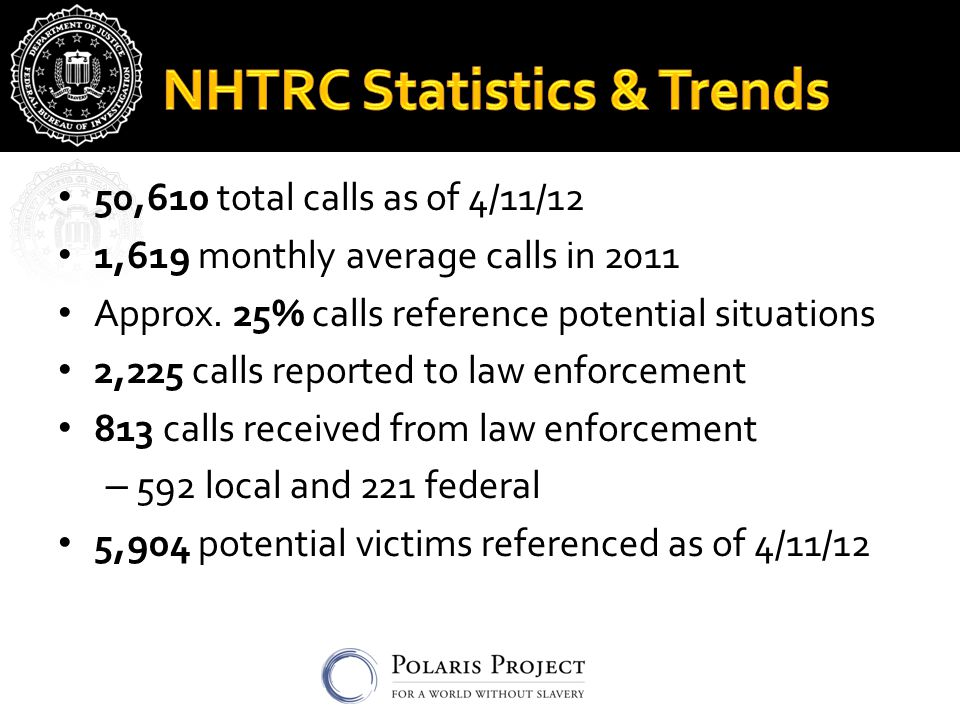 50,610 total calls as of 4/11/12 1,619 monthly average calls in 2011 Approx. 25% calls reference potential situations 2,225 calls reported to law enfo