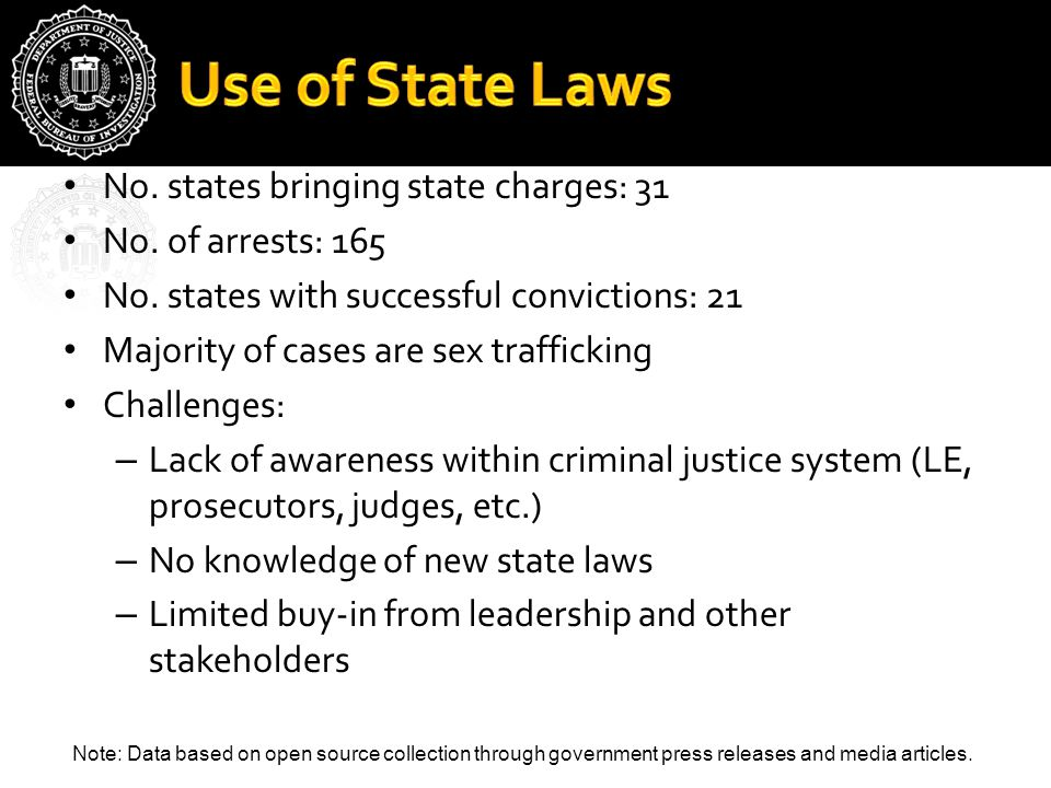 No. states bringing state charges: 31 No. of arrests: 165 No. states with successful convictions: 21 Majority of cases are sex trafficking Challenges: