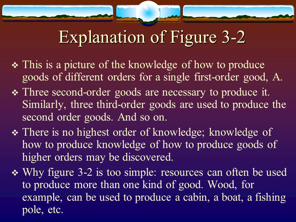Orders Of Tech. Knowledge (2): Producing A Good Requires More Than One Resource Figure 3-2