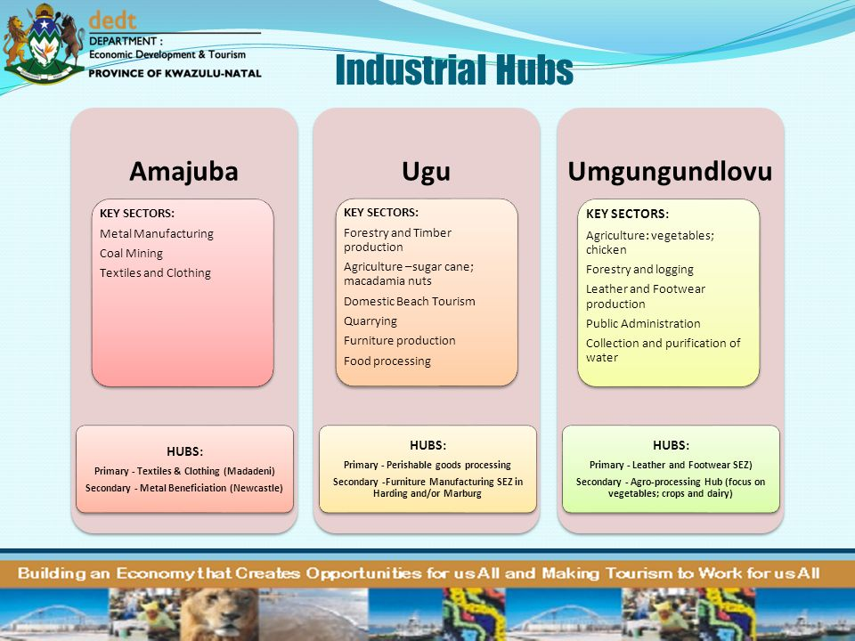 Industrial Hubs 15 Amajuba KEY SECTORS: Metal Manufacturing Coal Mining Textiles and Clothing HUBS: Primary - Textiles & Clothing (Madadeni) Secondary