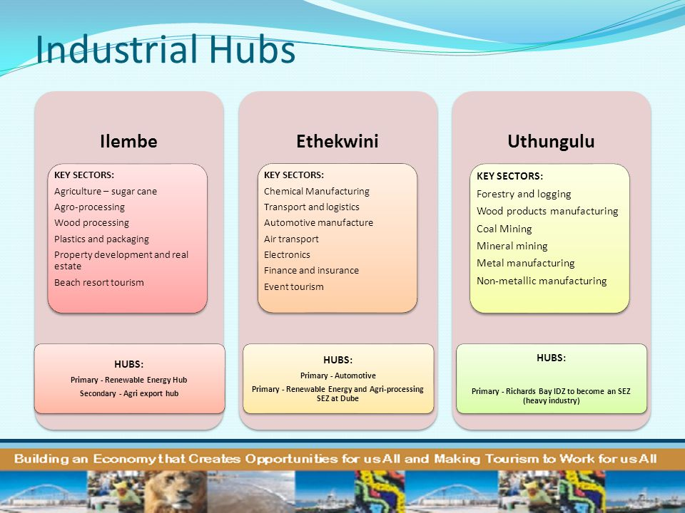 Industrial Hubs Ilembe KEY SECTORS: Agriculture – sugar cane Agro-processing Wood processing Plastics and packaging Property development and real esta