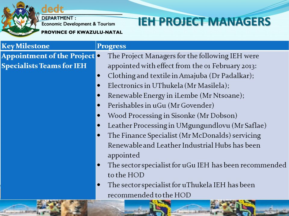 Key MilestoneProgress Appointment of the Project Specialists Teams for IEH  The Project Managers for the following IEH were appointed with effect fro