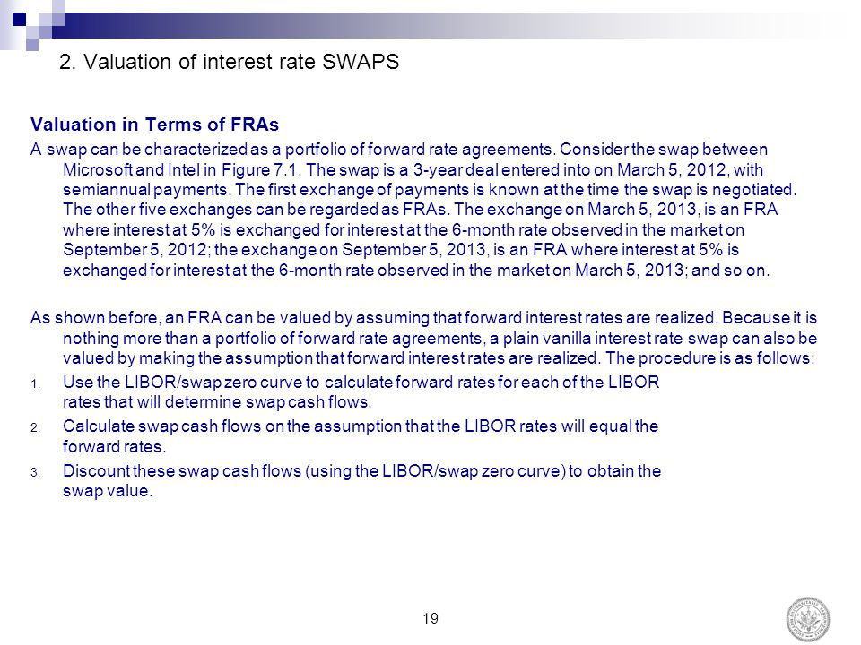 2. Valuation of interest rate SWAPS Valuation in Terms of FRAs A swap can be characterized as a portfolio of forward rate agreements. Consider the swa
