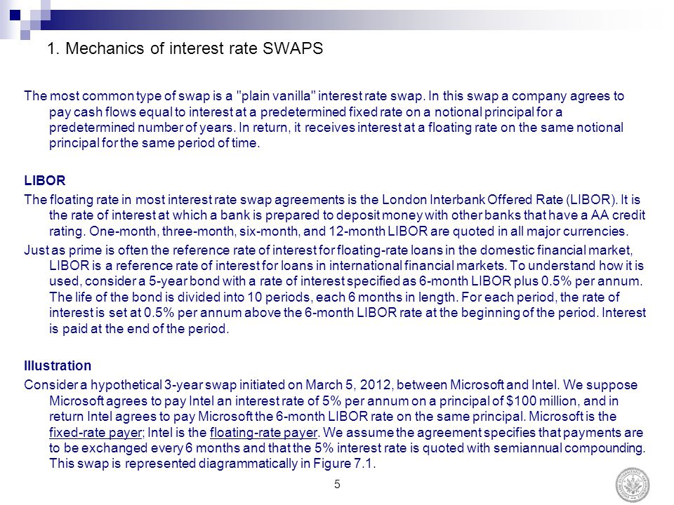 1. Mechanics of interest rate SWAPS The most common type of swap is a