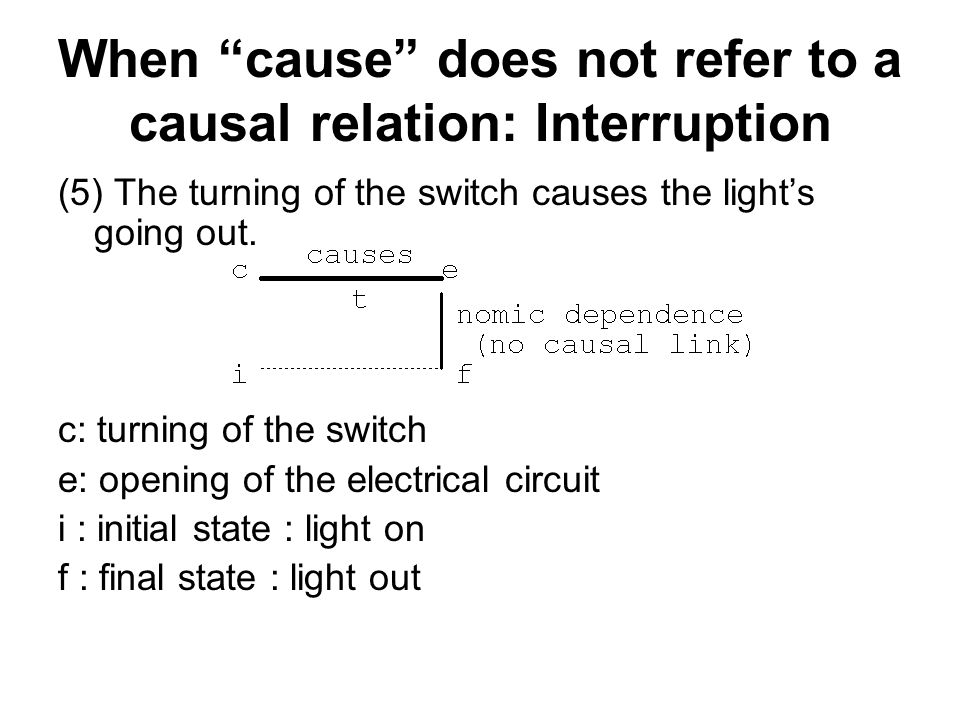 When cause does not refer to a causal relation: Interruption (5) The turning of the switch causes the light's going out.