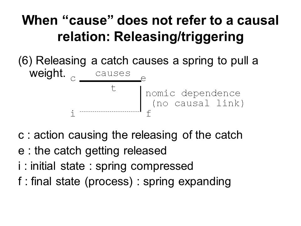 When cause does not refer to a causal relation: Releasing/triggering (6) Releasing a catch causes a spring to pull a weight.