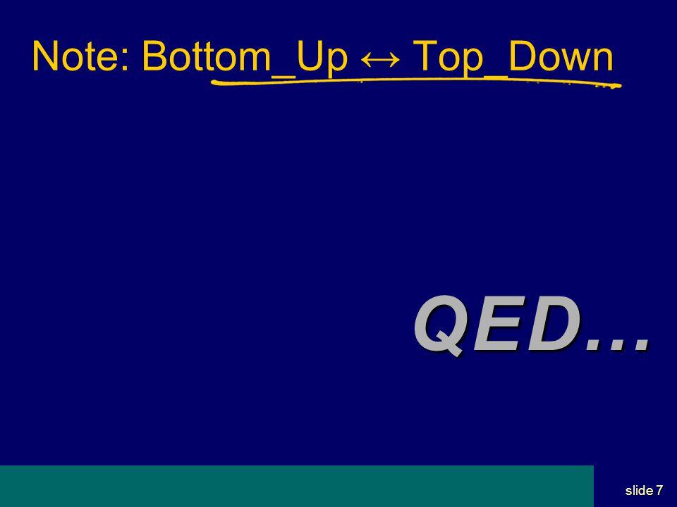 Student Name Server Utah School of Computing slide 7 Bottom_Up ↔ Top_Down Note: Q E D… Q E D…