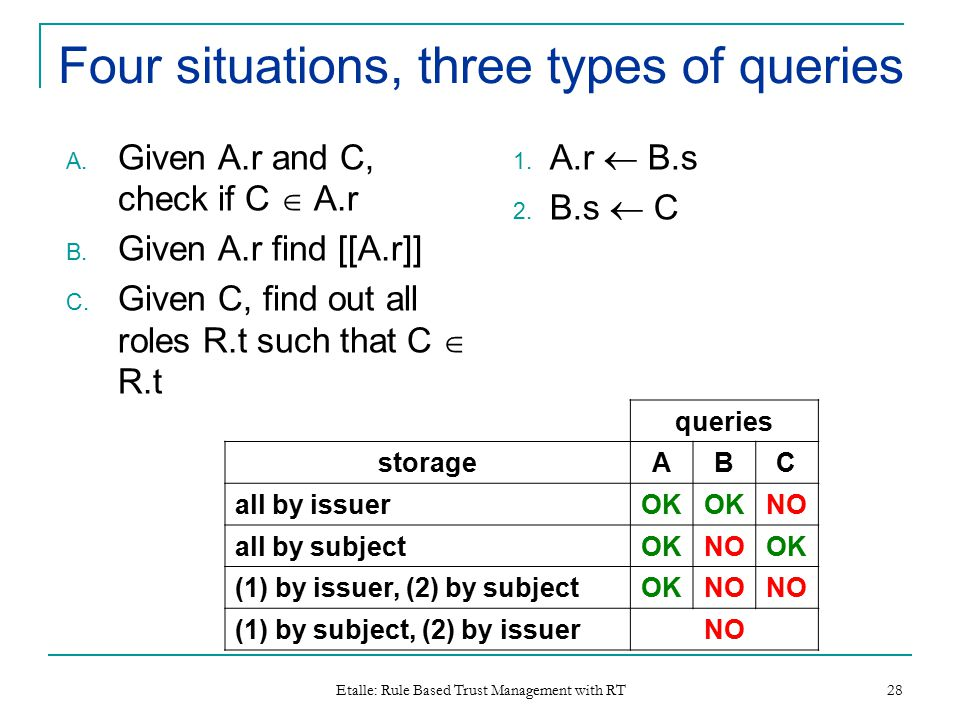 Etalle: Rule Based Trust Management with RT 28 Four situations, three types of queries 1. A.r  B.s 2. B.s  C A. Given A.r and C, check if C  A.r B.
