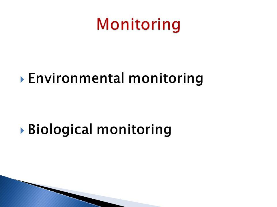  Environmental monitoring  Biological monitoring