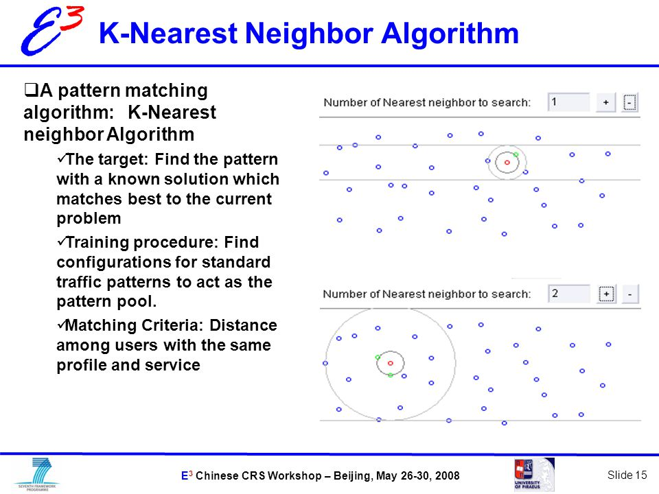 E 3 Chinese CRS Workshop – Beijing, May 26-30, 2008 Slide 15 E3E3 K-Nearest Neighbor Algorithm  A pattern matching algorithm: K-Nearest neighbor Algorithm The target: Find the pattern with a known solution which matches best to the current problem Training procedure: Find configurations for standard traffic patterns to act as the pattern pool.