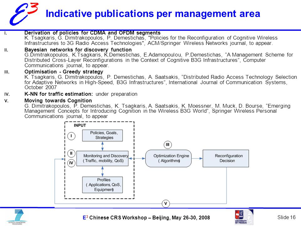 E 3 Chinese CRS Workshop – Beijing, May 26-30, 2008 Slide 16 E3E3 Indicative publications per management area I.