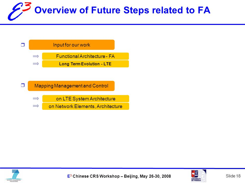E 3 Chinese CRS Workshop – Beijing, May 26-30, 2008 Slide 18 E3E3 Overview of Future Steps related to FA             Input for our work Functional Architecture - FA Mapping Management and Control Long Term Evolution - LTE on LTE System Architecture on Network Elements, Architecture
