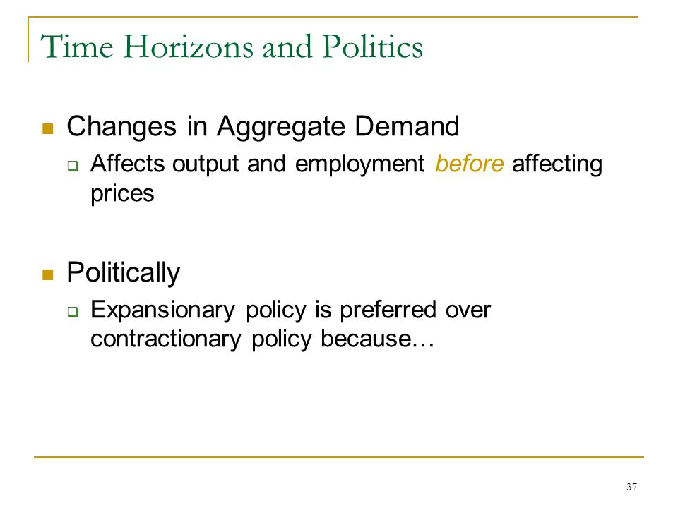 37 Time Horizons and Politics Changes in Aggregate Demand  Affects output and employment before affecting prices Politically  Expansionary policy is preferred over contractionary policy because…