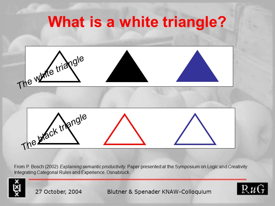 27 October, 2004Blutner & Spenader KNAW-Colloquium 15 What is a white triangle.