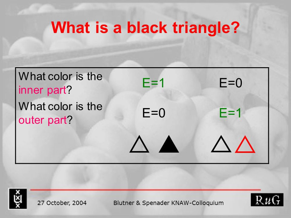 27 October, 2004Blutner & Spenader KNAW-Colloquium 24 What is a black triangle.