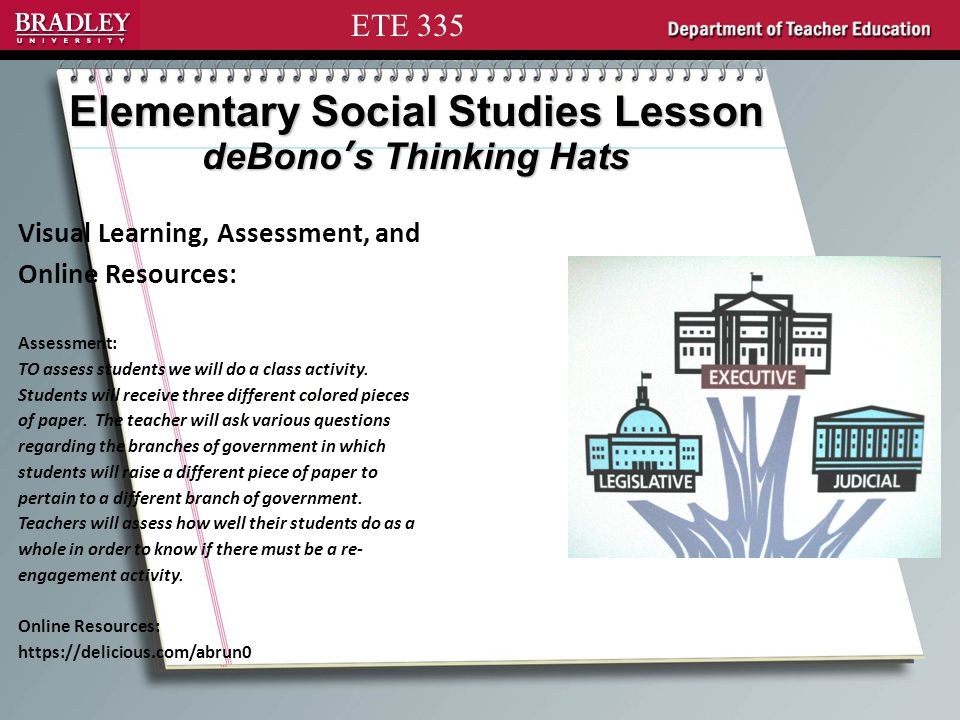 ETE 335 Elementary Social Studies Lesson deBono's Thinking Hats Visual Learning, Assessment, and Online Resources: Assessment: TO assess students we will do a class activity.