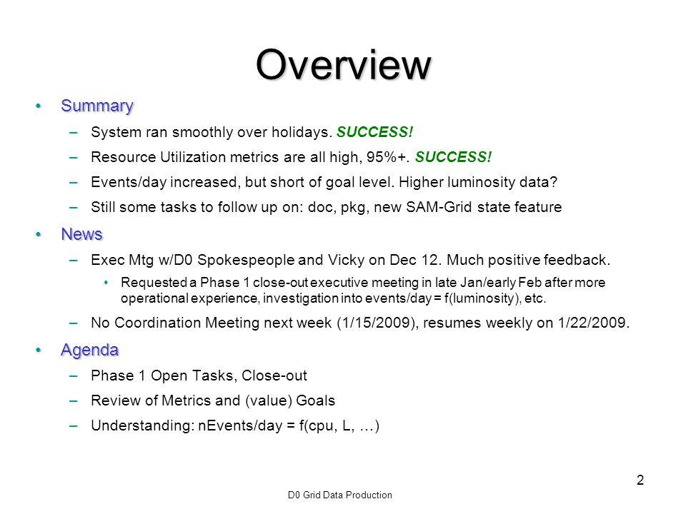 D0 Grid Data Production 2 Overview SummarySummary –System ran smoothly over holidays.