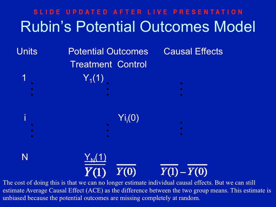 Rubin's Potential Outcomes Model Units Potential Outcomes Causal Effects Treatment Control 1 Y 1 (1) i Yi i (0) N Y N (1) The cost of doing this is th