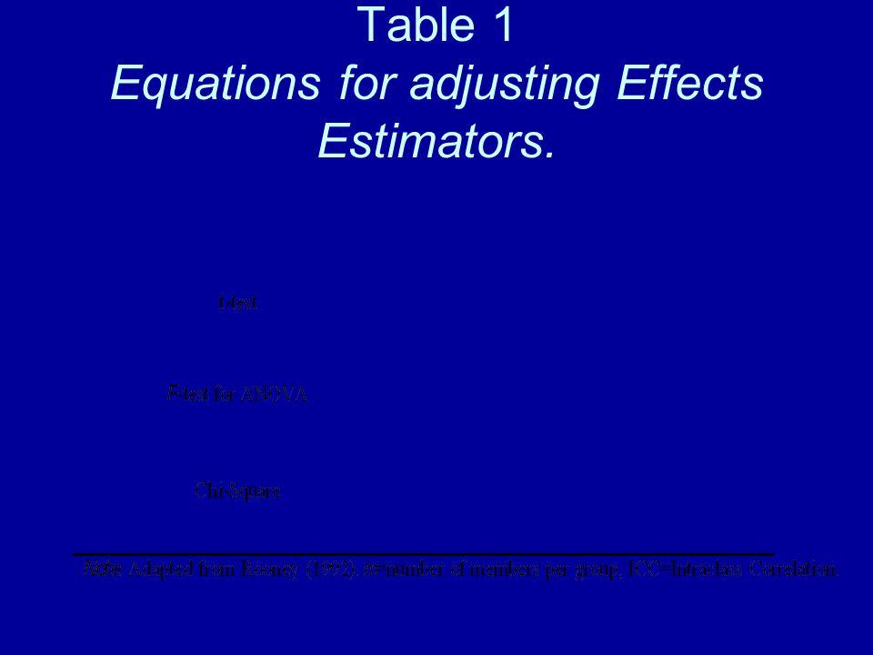 Table 1 Equations for adjusting Effects Estimators.