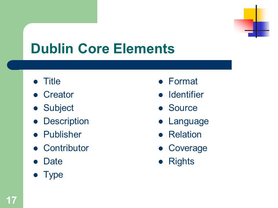 17 Dublin Core Elements Title Creator Subject Description Publisher Contributor Date Type Format Identifier Source Language Relation Coverage Rights