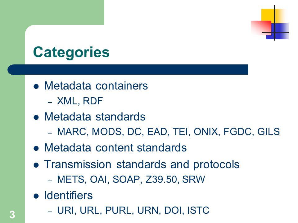 3 Categories Metadata containers – XML, RDF Metadata standards – MARC, MODS, DC, EAD, TEI, ONIX, FGDC, GILS Metadata content standards Transmission st