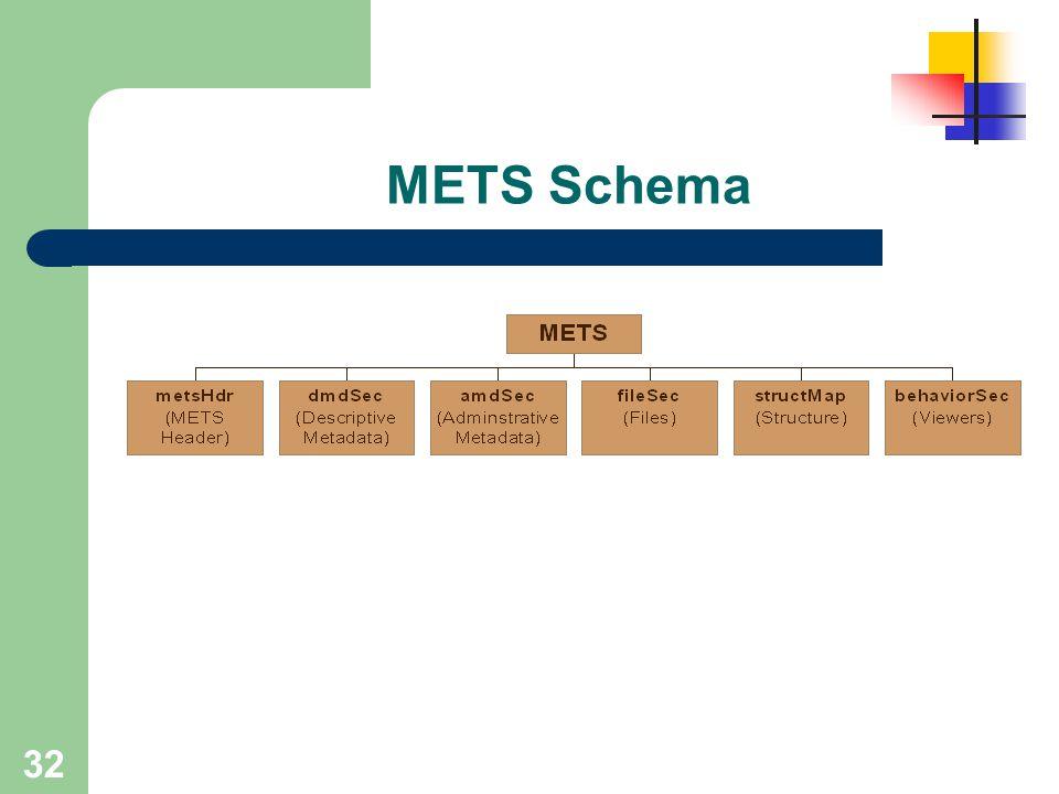 32 METS Schema