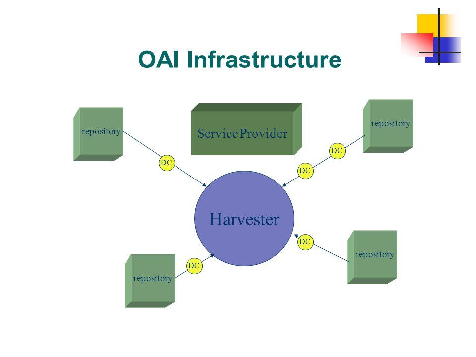 OAI Infrastructure repository Harvester Service Provider DC